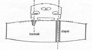 De basbalk van een viool